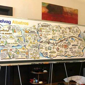 Simultane Visualisierung als Eyecatcher auf Führungskonferenz in der VILLA LEONHART