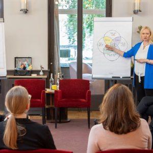 10-jähriges Jubiläum der BDVT-geprüften Business Coach-Ausbildung bei der Wild Akademie
